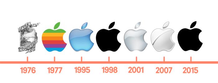iColor - thương hiệu logo apple nổi tiếng