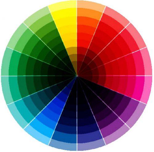 Ý Nghĩa Màu Sắc Và Các Cách Xây Dựng Thương Hiệu