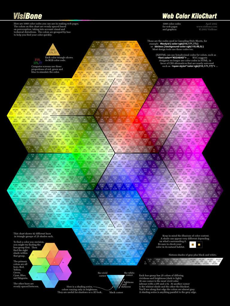 Nguyên Tắc Phối Màu Icolor