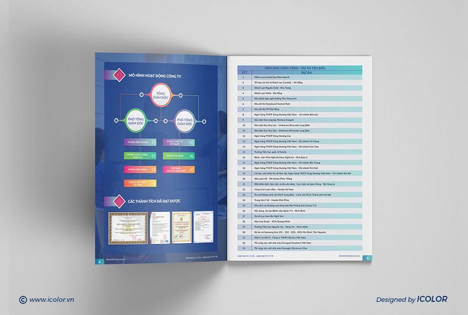 profile | hồ sơ năng lực CTCP CN UNIPRO VN