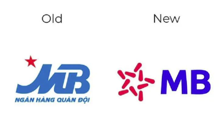 Case studies thay đổi nhận diện thương hiệu MBBank