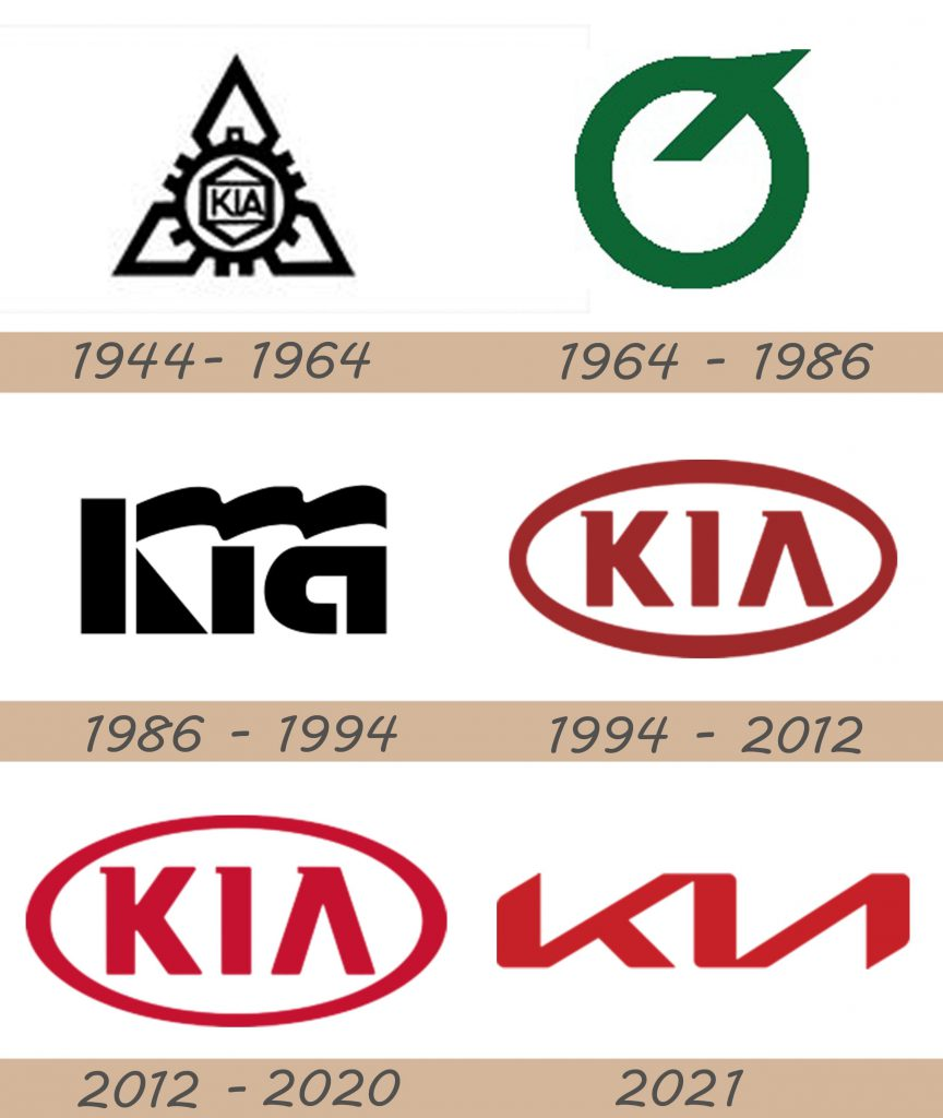 Ba chữ cái KIA được kết nối liền mạch, có độ nghiêng và phần bao quanh hình bầu dục đặc trưng đã được loại bỏ. Logo này từng được thấy trên mẫu concept Imagine by Kia tại triển lãm Geneva 2019. Trụ sở chính của KIA hiện đã gỡ bỏ logo cũ, có lẽ là để nhường chỗ cho logo mới.