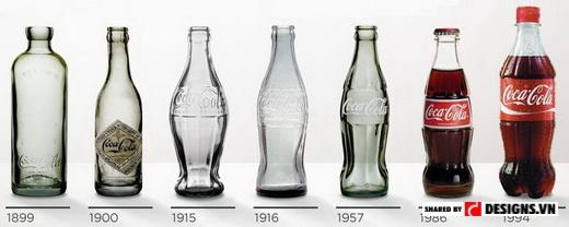 Coca- Cola và bài học về thiết kế bao bì