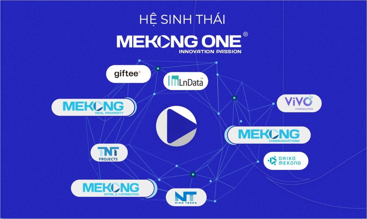 Hệ sinh thái đa ngành và lĩnh vực của Mekong One